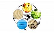 Os 5 Elementos do Feng Shui e a sua Relação com o Japamala